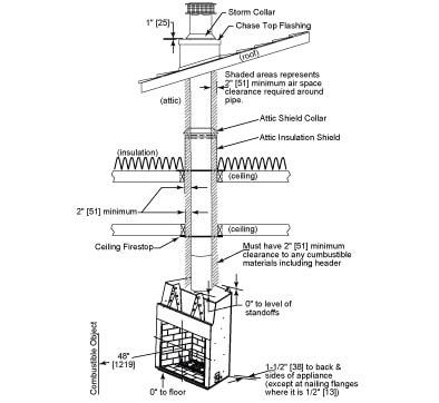 FDN_Pier-Right_webdrawing